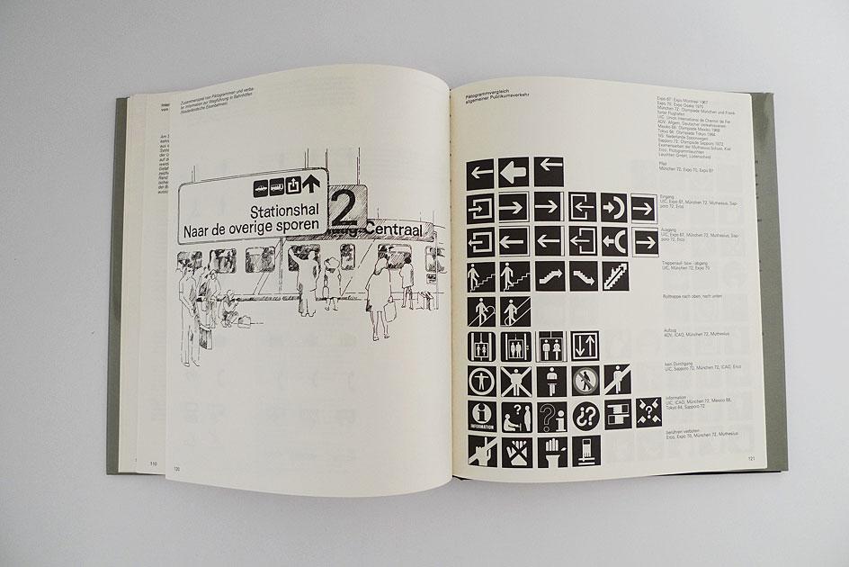Zeichensysteme der visuellen Kommunikation
